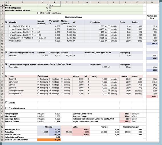 Kostenaufstellung Hausbau Kostenloses Excel